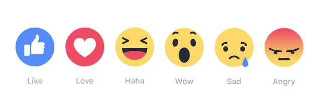 Facebook's Reactions are Coming - Here's Everything You Need to Know | Social Media Today
