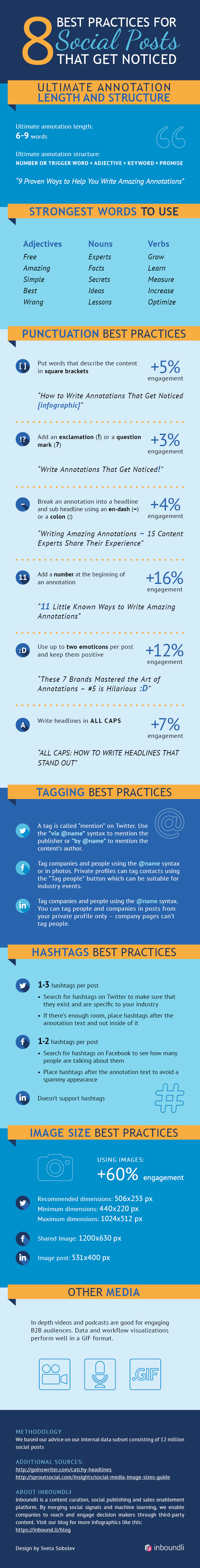 An infographic describing how to optimize social media posts for maximum reach and engagement