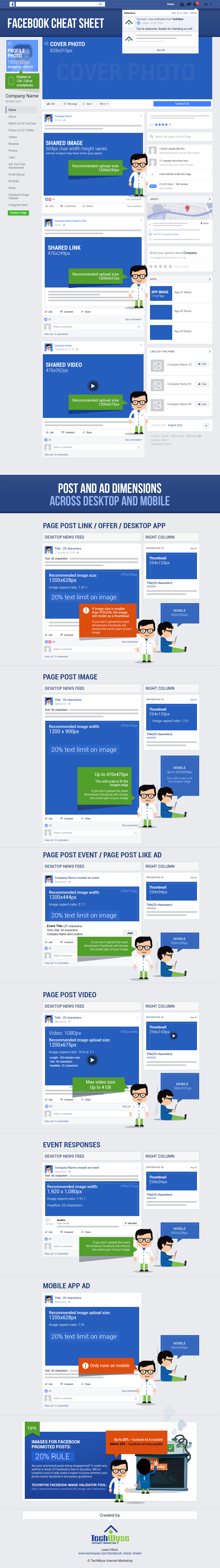 Facebook Image Size Cheat Sheet [Infographic] | Social Media Today