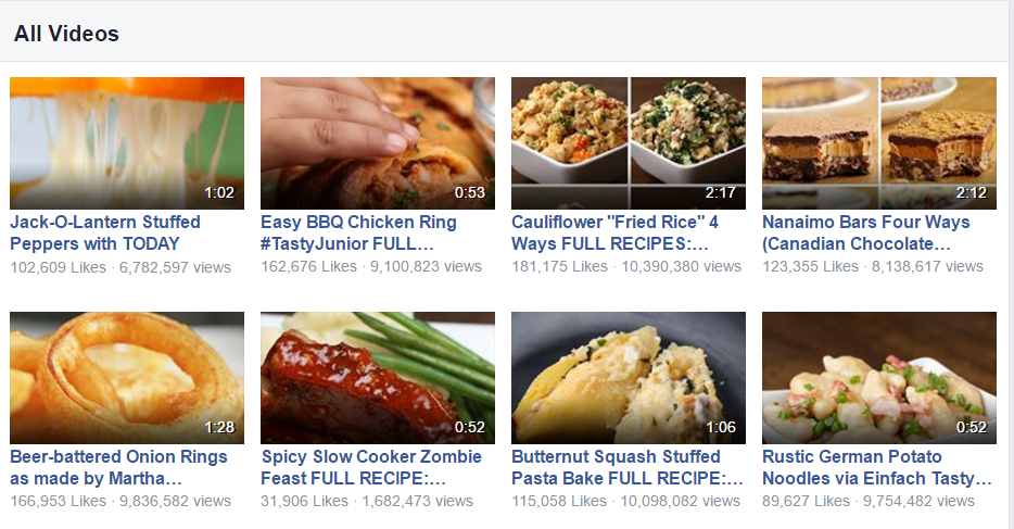 How Tasty Gets Billions of Facebook Video Views: 6 Secrets Any Business Can Use   Social Media Today