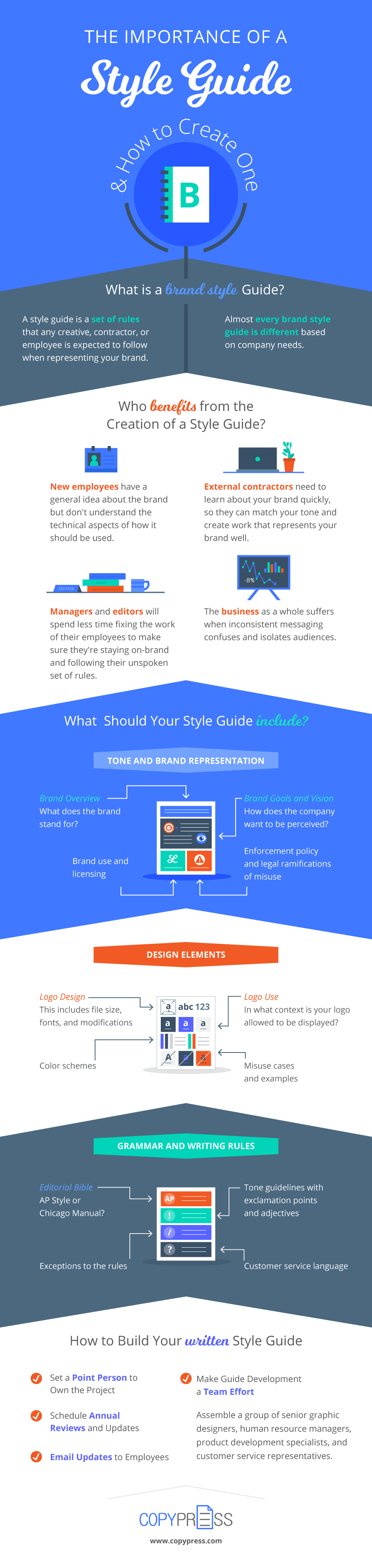 The Importance of a Style Guide for Branding [Infographic] | Social Media Today
