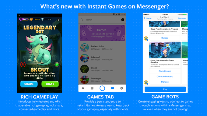 Facebook Rolling Out Messenger Games to All Users, Adding New Games Features | Social Media Today