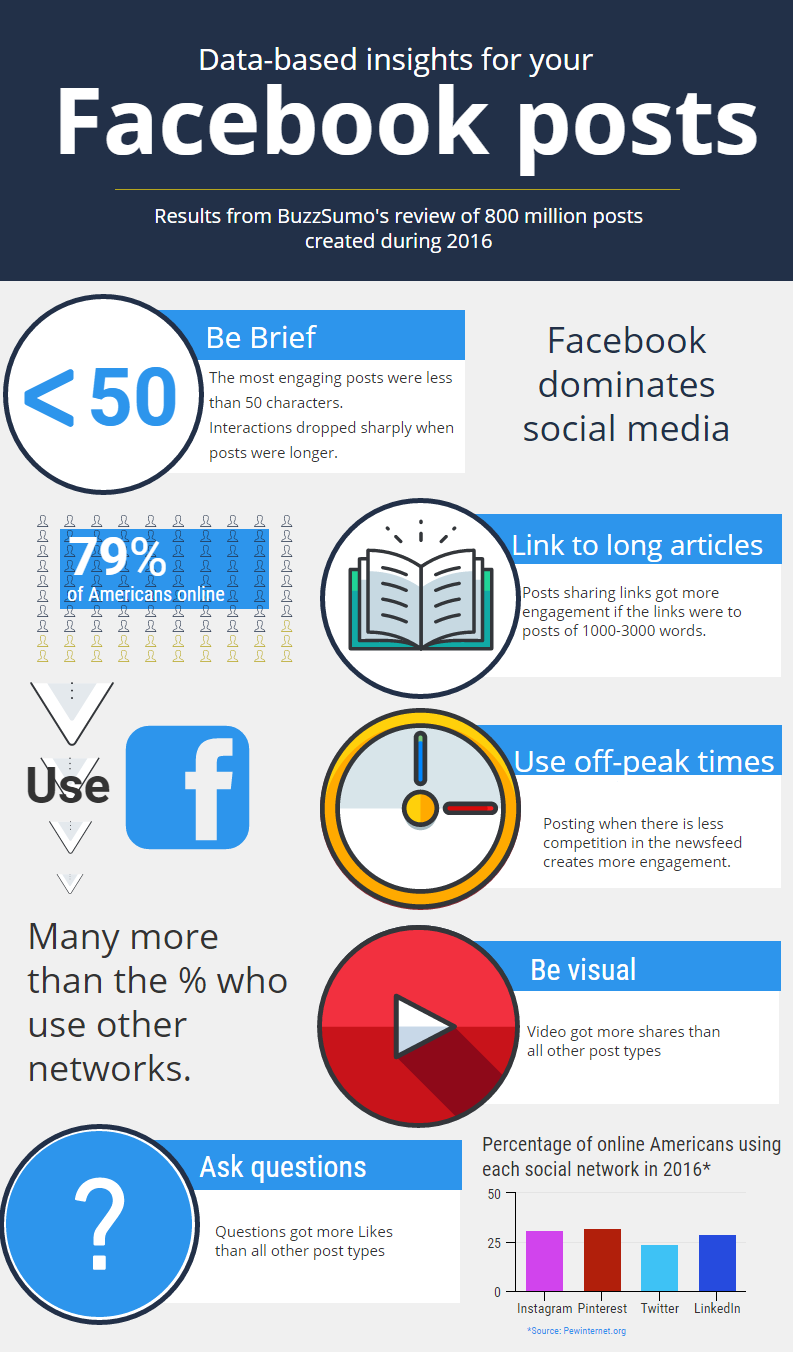 How to Boost Facebook Engagement in 2017 [Infographic] | Social Media Today