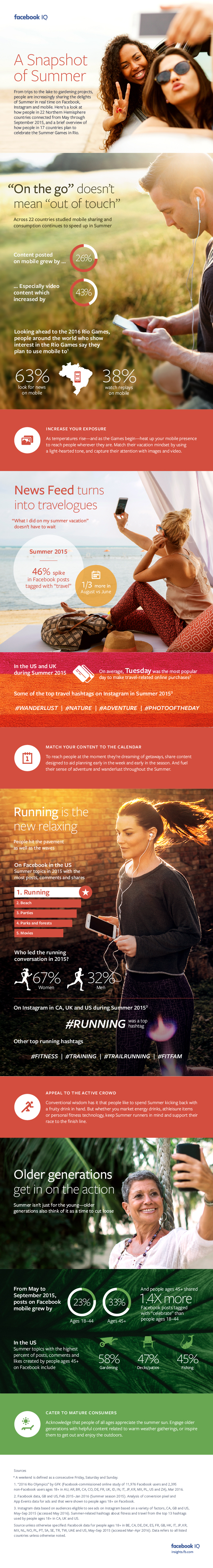 Facebook Releases Data on Usage Trends Over Summer [Infographic] | Social Media Today