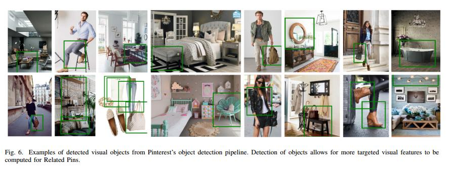 Now, You Can Search Pinterest by Clicking on an Object within a Pin Image | Social Media Today