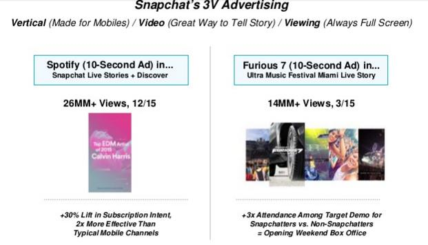 Mary Meeker Internet Trends Report 2016 - What's the Outlook for Social? | Social Media Today