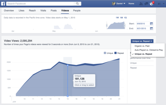 Facebook Clarifies Errors with Metrics - An Explanation for Marketers | Social Media Today