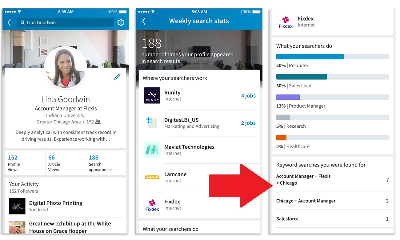 LinkedIn Re-Adds Quick Profile Insights to Desktop News Feed | Social Media Today