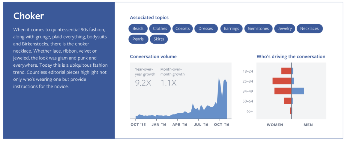 Facebook Highlights Topics Gaining Momentum Across the Social Network [Infographic] | Social Media Today