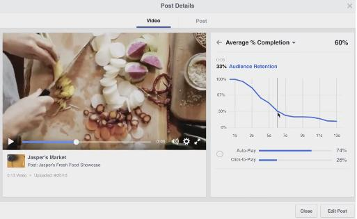 Facebook Adds New Metrics for Video and Ad Content to Help Improve Performance | Social Media Today