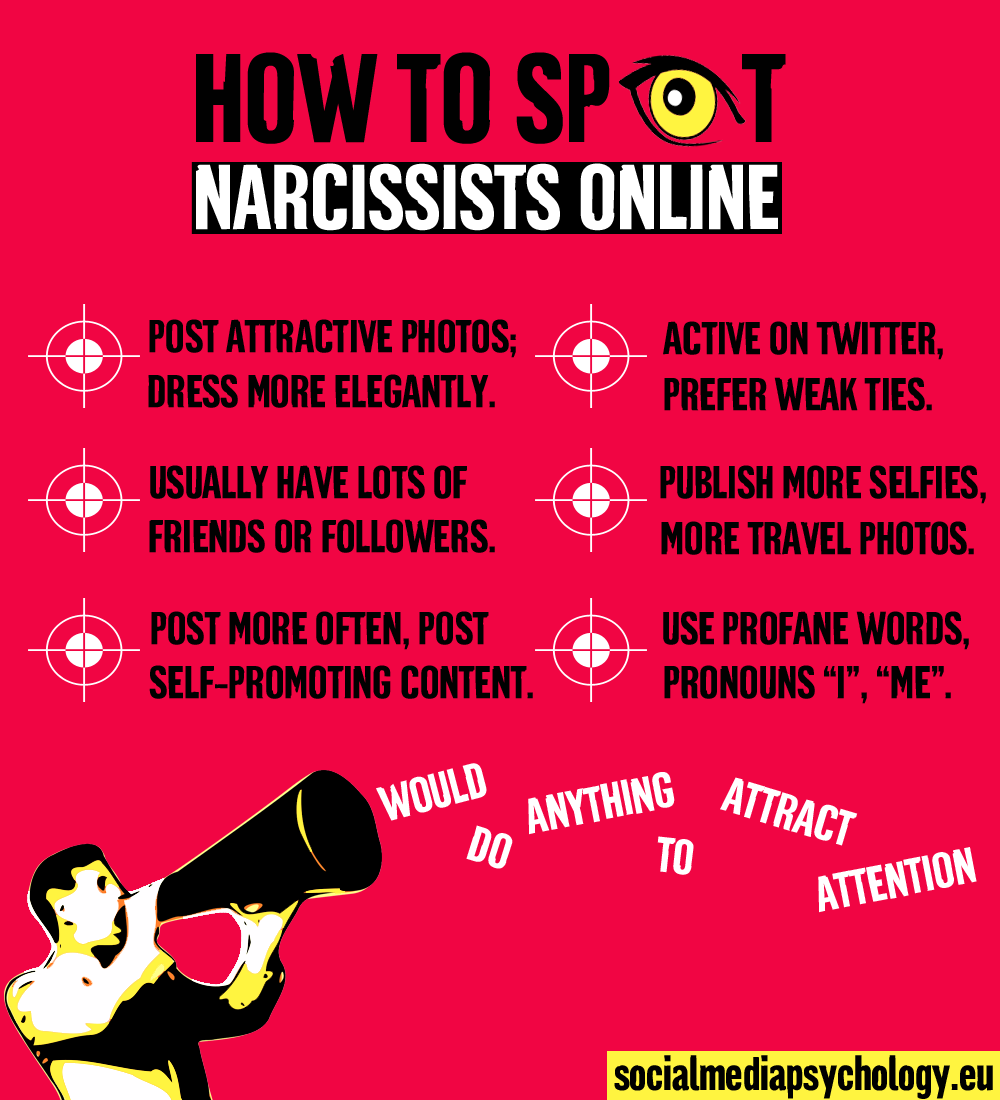 How to Spot a Narcissist on Social Media | Social Media Today