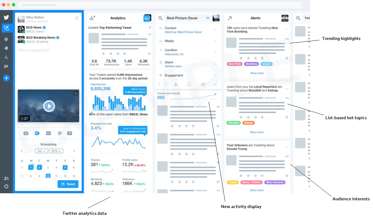 Twitter Adds Ability to Upload and Send Videos via TweetDeck   Social Media Today