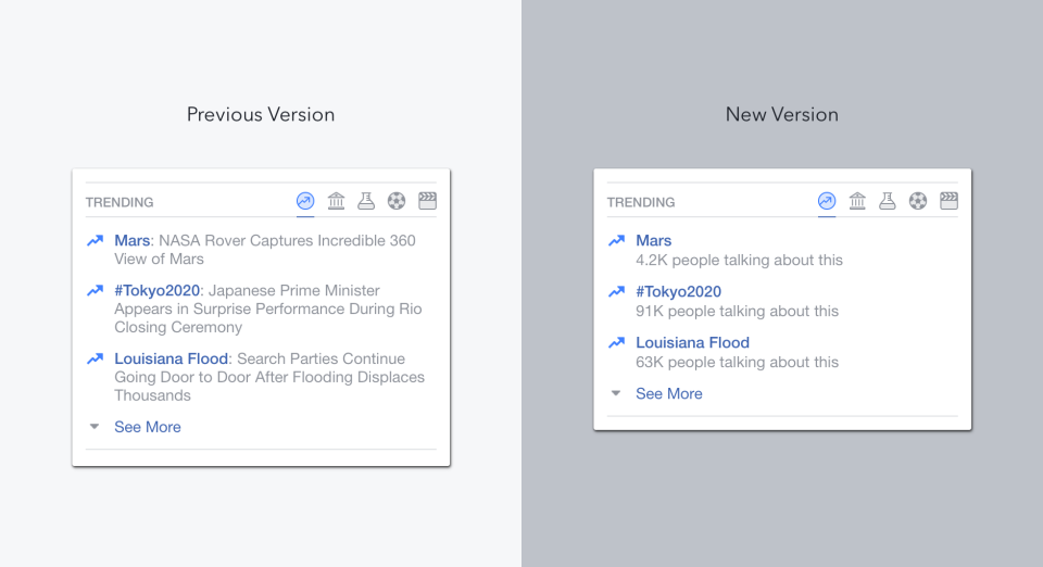 Facebook Announces Update to Trending Topics, Reduces Potential Bias | Social Media Today