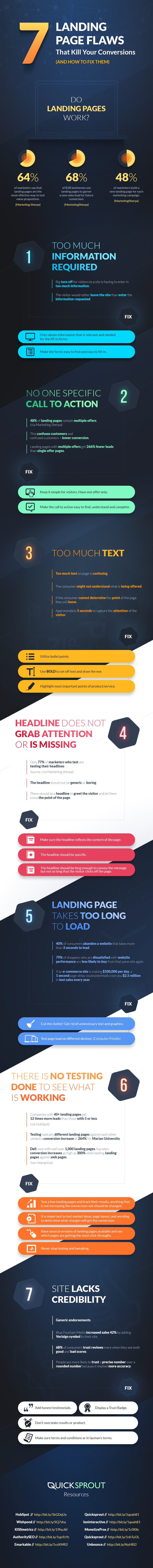 7 Landing Page Flaws That Kill Your Conversions (and How to Fix Them) [Infographic] | Social Media Today