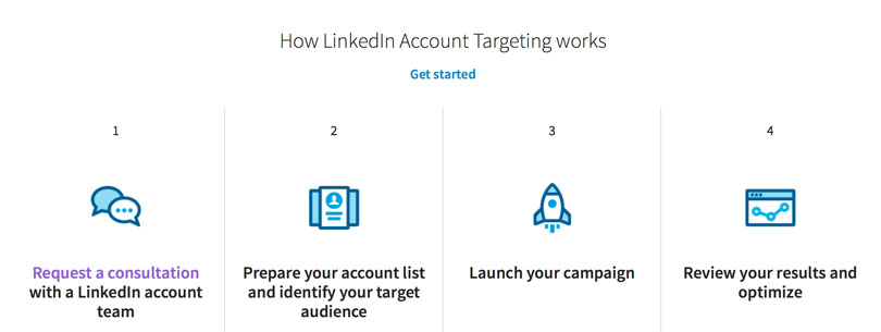 LinkedIn Releases New Ad Targeting Feature to Focus on Employees from Specific Companies | Social Media Today