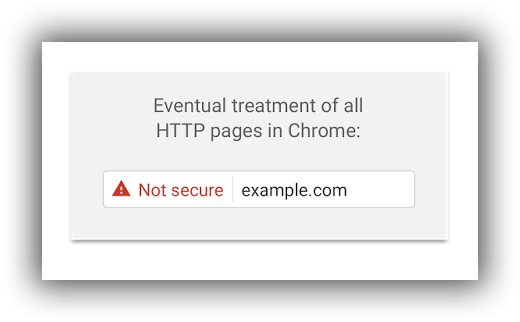 Why Every Website Owner Should Care About (and Convert to) HTTPS  | Social Media Today