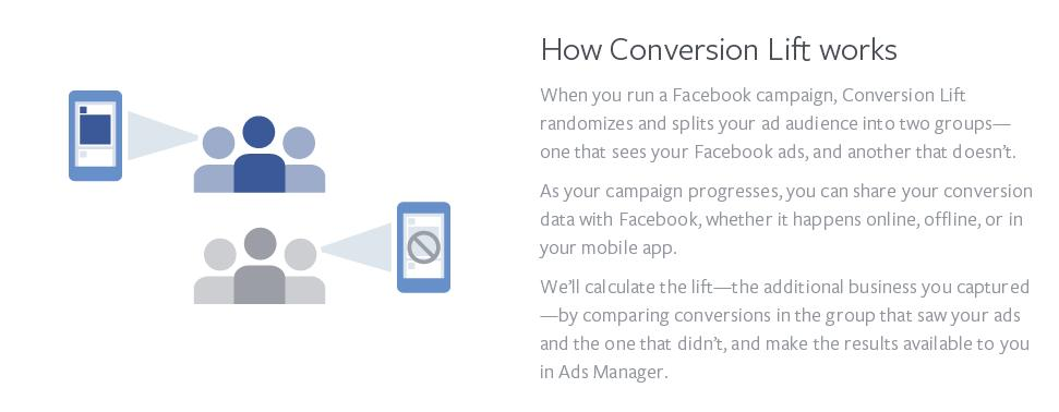 Facebook Provides New Tools to Link Your Online Efforts to Offline Sales | Social Media Today