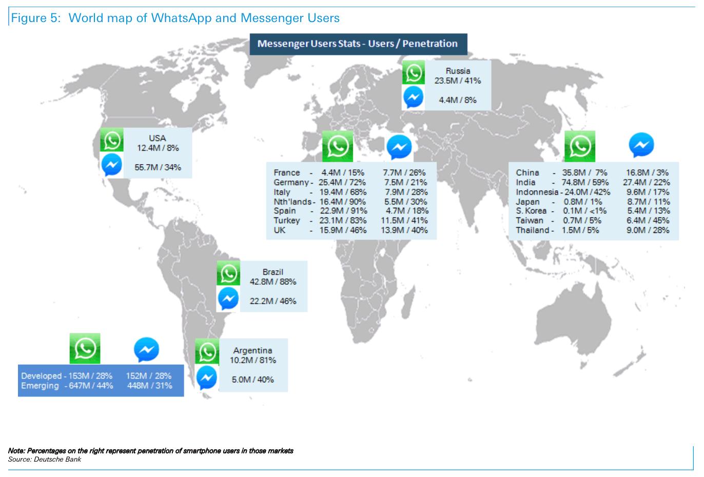 WhatsApp Reaches 1 Billion Daily Active Users | Social Media Today