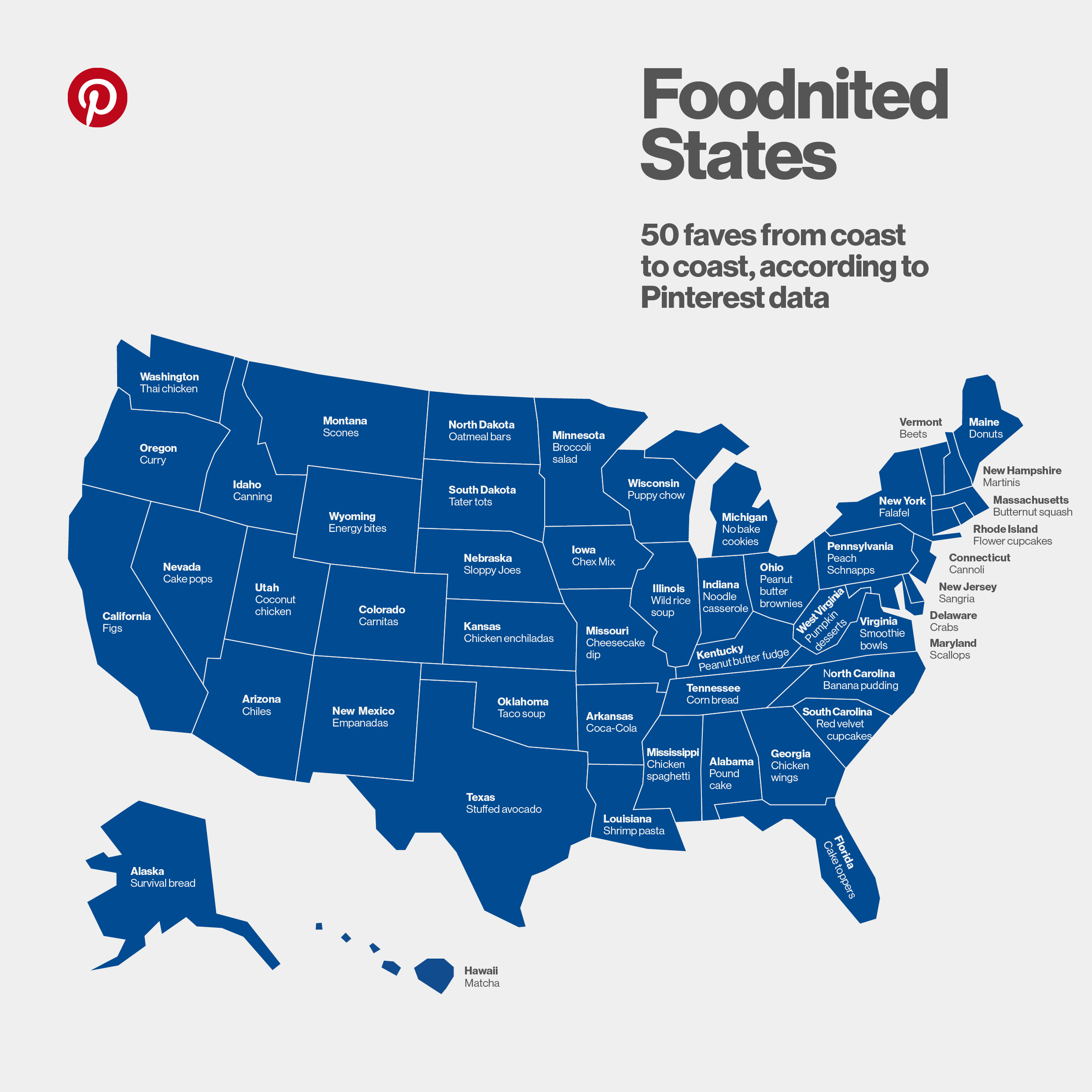 The Most Popular Food Ideas (by Region) on Pinterest [Infographic] | Social Media Today