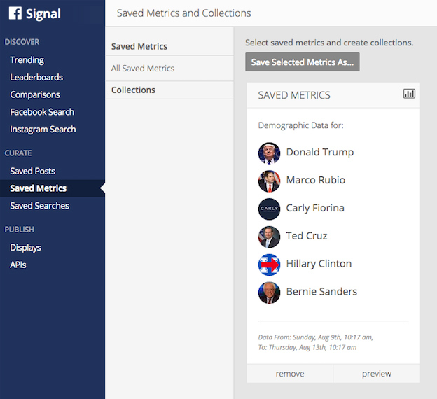 Facebook Launches 'Signal', a Content Insights Tool for Facebook and Instagram | Social Media Today