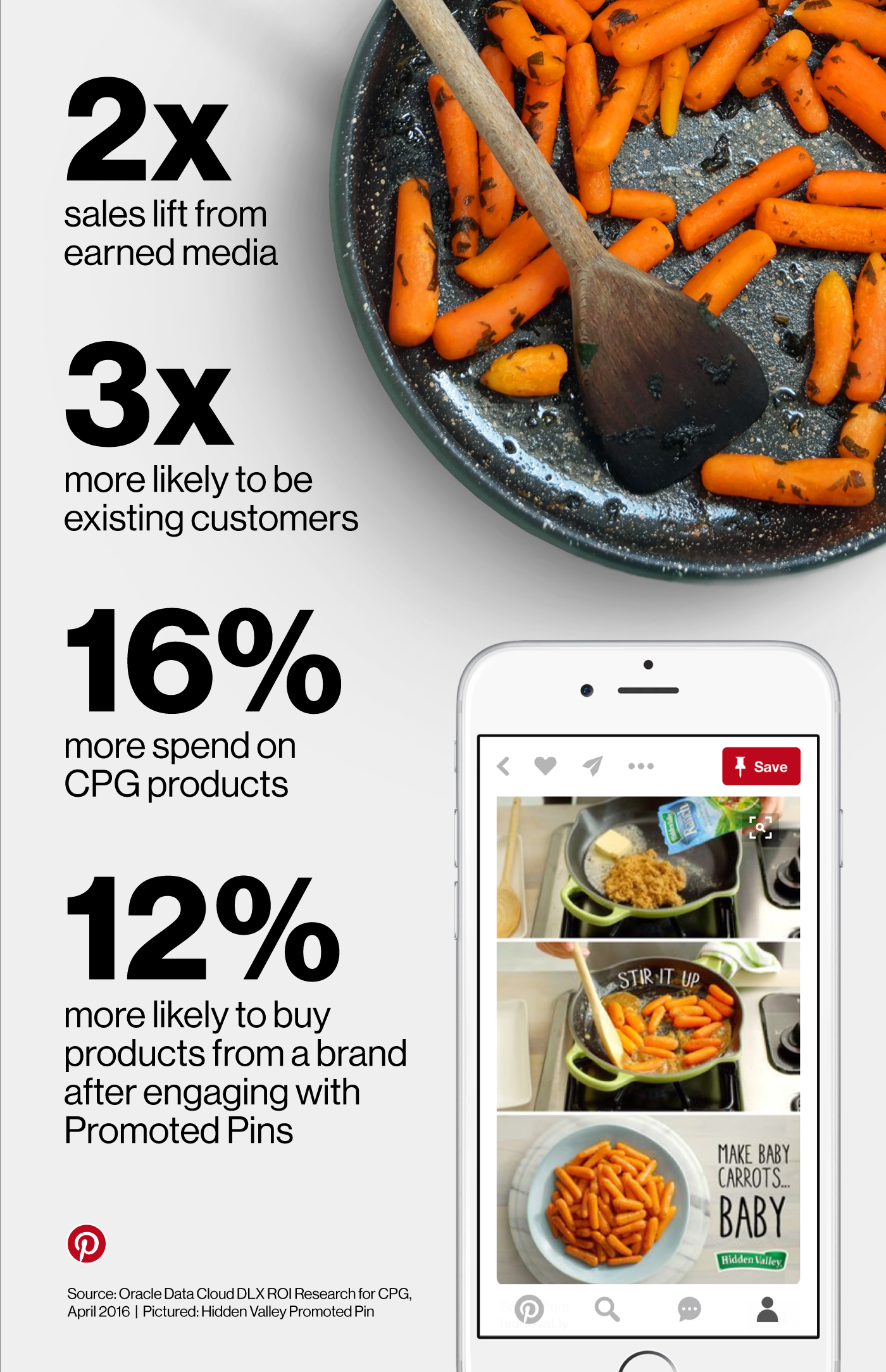 Pinterest Partners with Oracle to Measure Connection to In-Store Sales [Infographic] | Social Media Today
