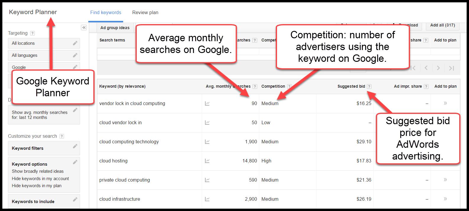 4 Keyword Selection Tips to Improve Your SEO | Social Media Today