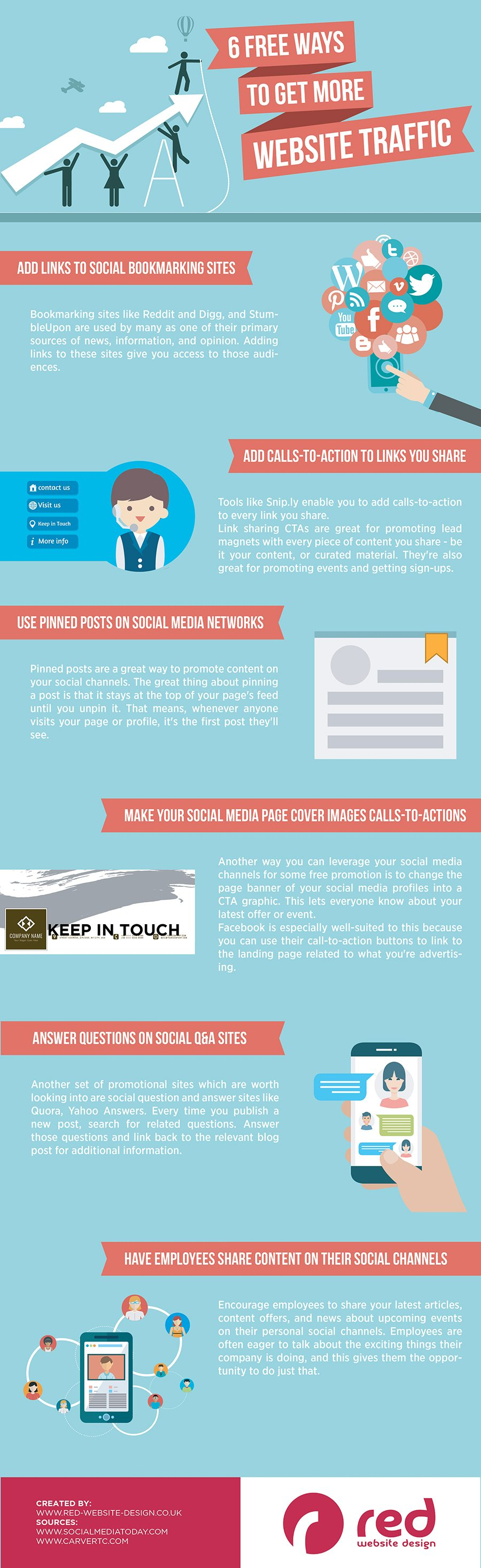 6 Free Ways You Probably Aren't Using to Generate Website Traffic [Infographic]   Social Media Today