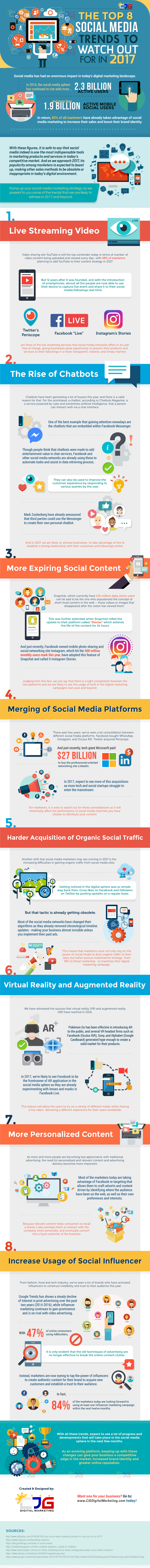 The Top 8 Social Media Trends to Watch Out For [Infographic] | Social Media Today