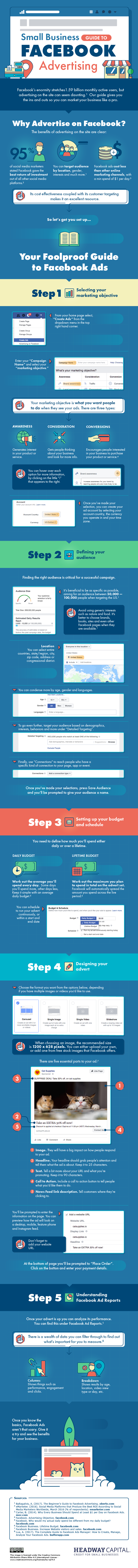 A Small Business Guide to Facebook Advertising [Infographic] | Social Media Today