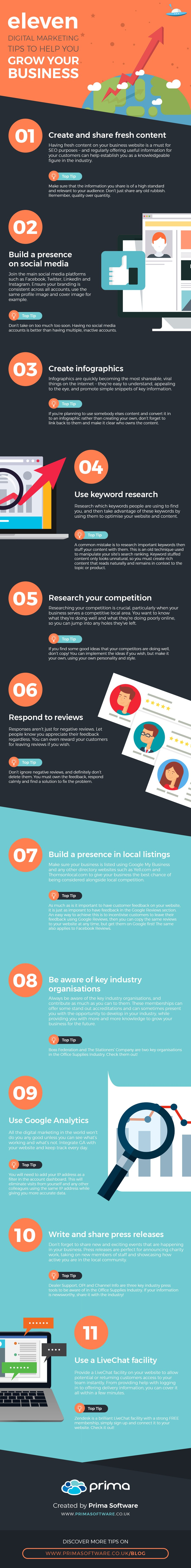 11 Digital Marketing Tips to Help You Grow Your Business [Infographic]   Social Media Today