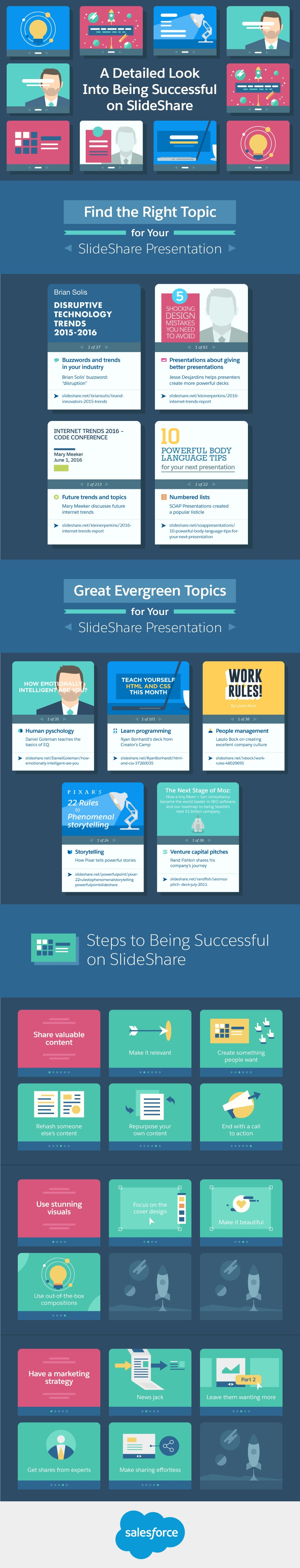 A Detailed Look Into Being Successful on SlideShare [Infographic] | Social Media Today